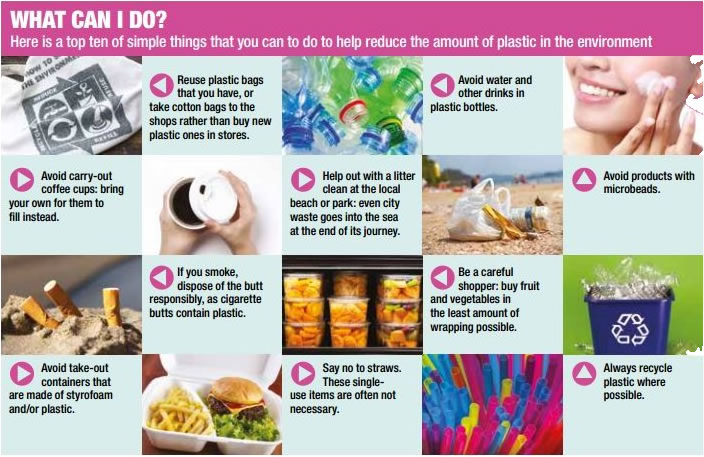 Ten things to do to reduce plastic waste